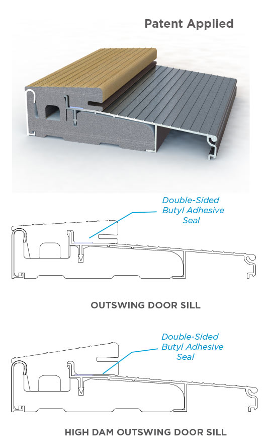 Inswing And Outswing Door Sills Gpi Millworks